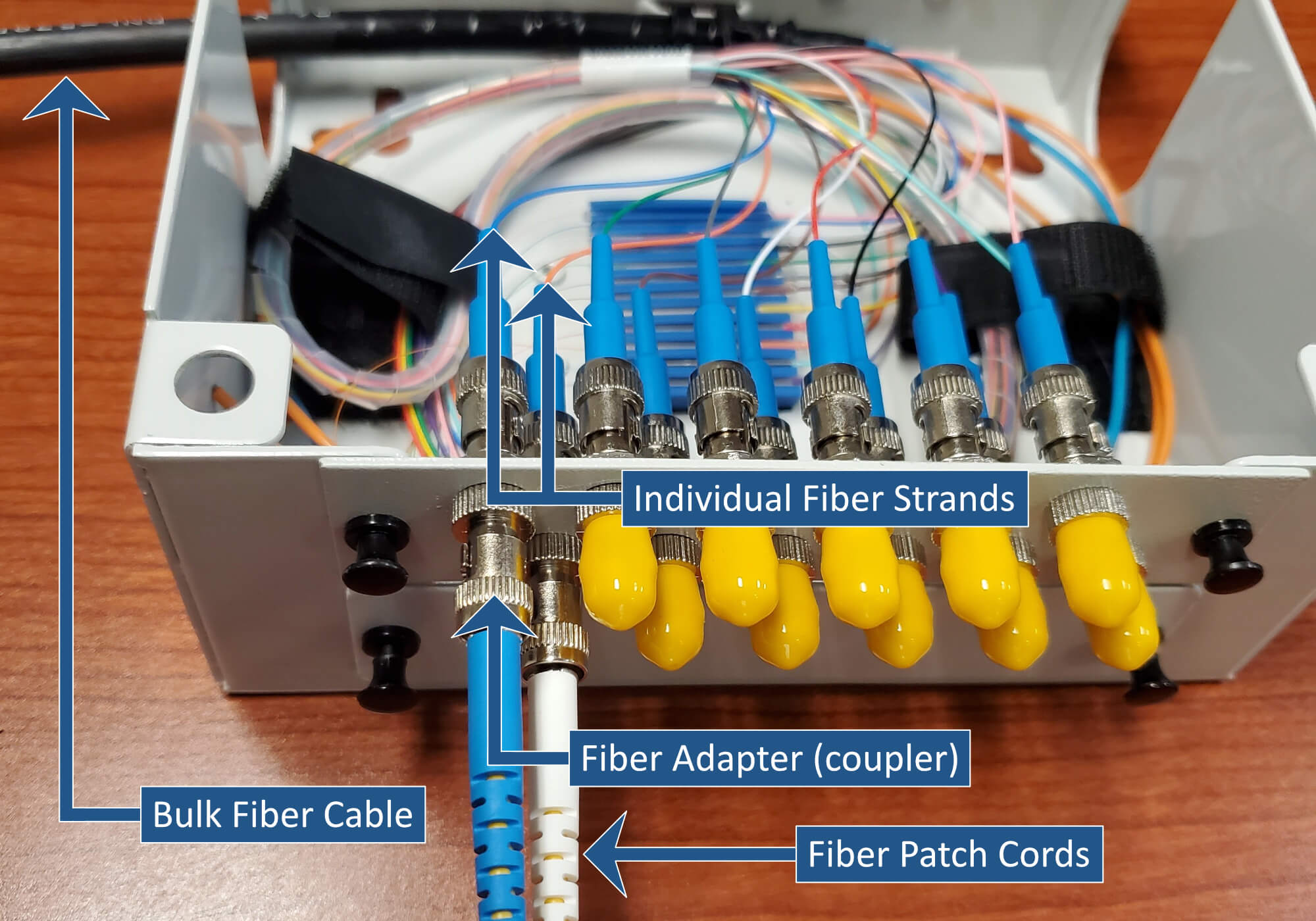Fiber Patch Panels - Point of Connection
